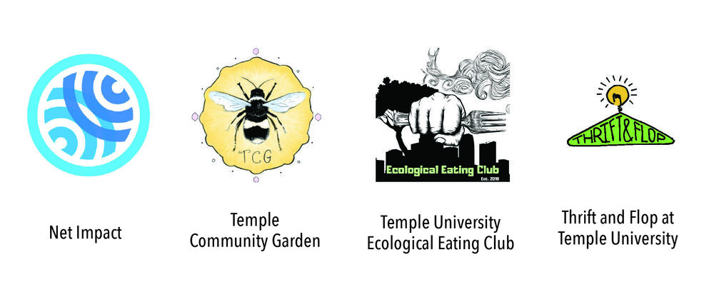 Four logos of sustainable student groups - Net Impact, Temple Community Garden, Ecological Eating, and Thrift and Flop.